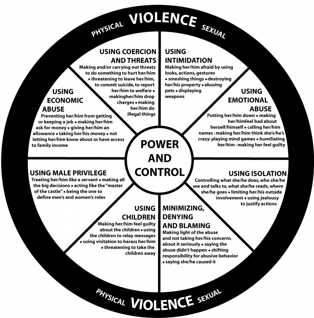 power-and-control-wheel-updated